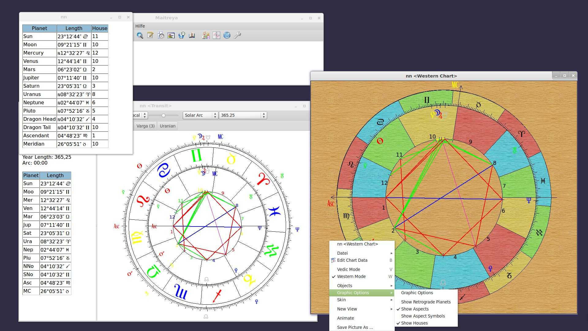 Saravali single page html western astrology planets solar arc radix chart with context menu nvjuhfo Images